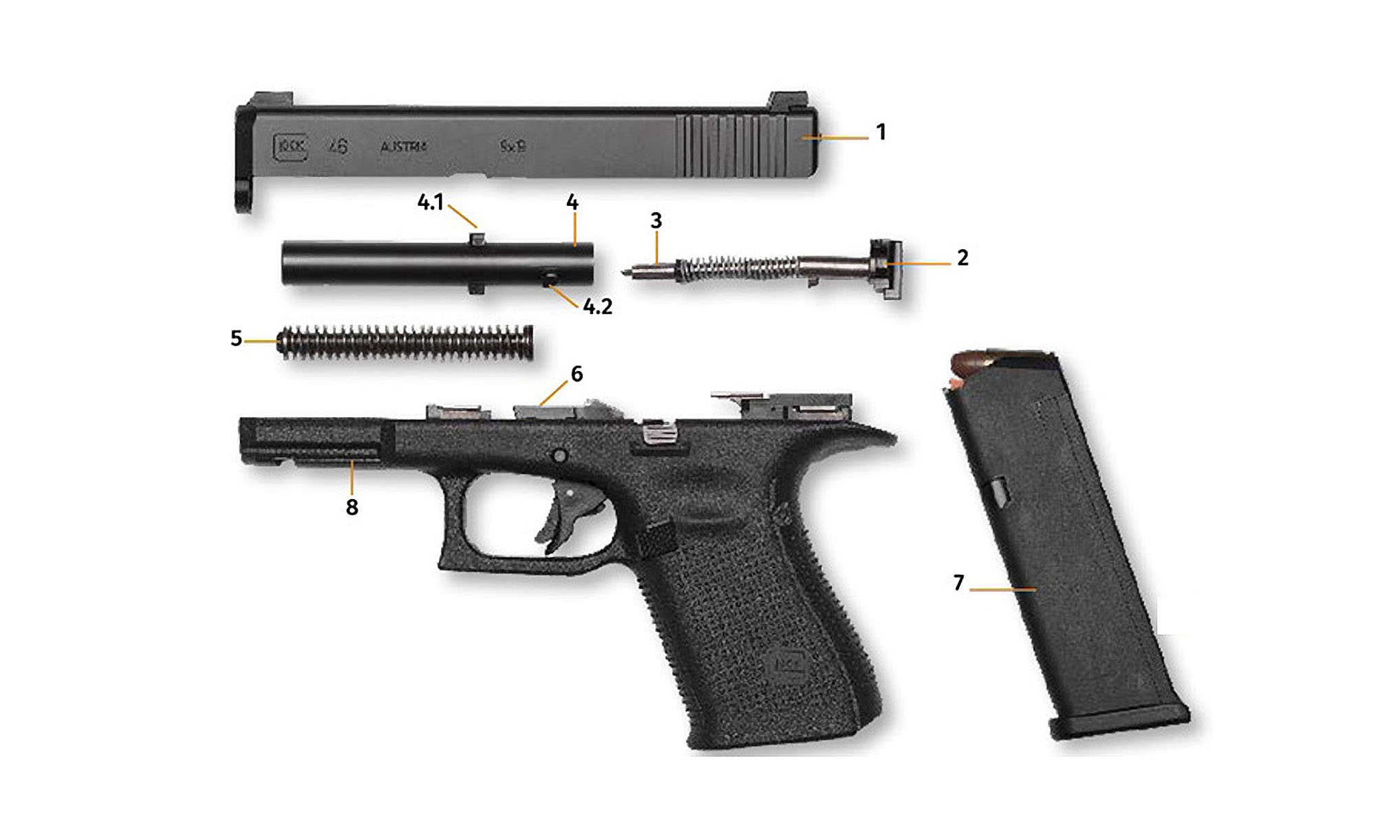 Glock 46: a new rotating barrel pistol for the German Police ...