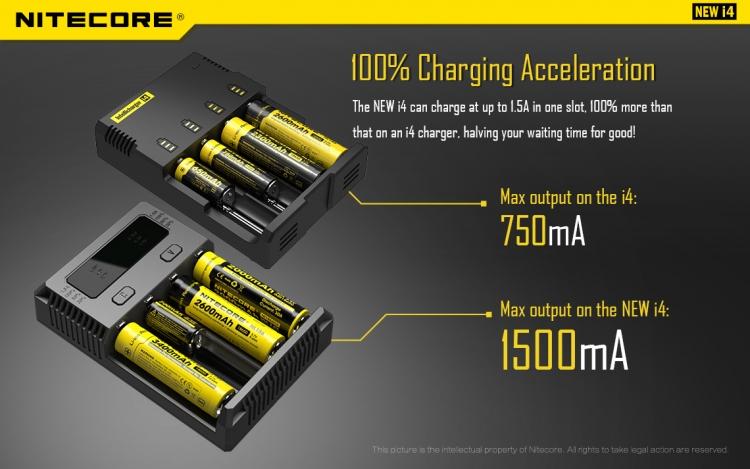 Il caricabatterie Nitecore New i4 può ospitare fino a quattro batterie per volta