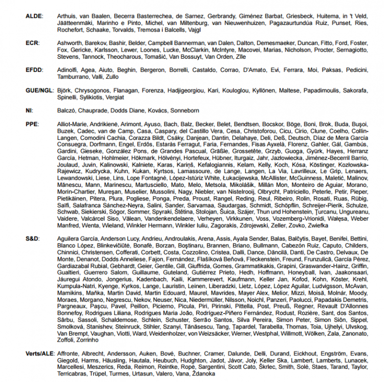 The names of the 471 MEPs who voted in favour of this assault to our civil liberties...