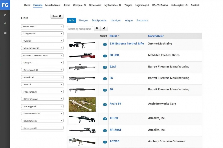 Rifle search sample page