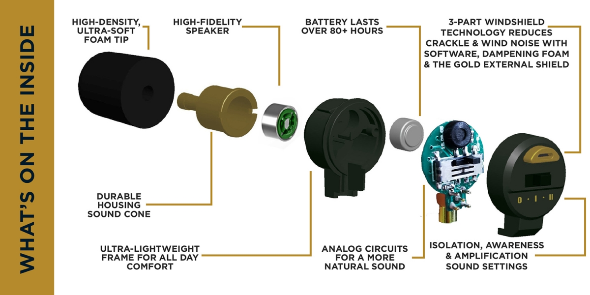 An exploded diagram of the Pro Ears Stealth Elite ear buds