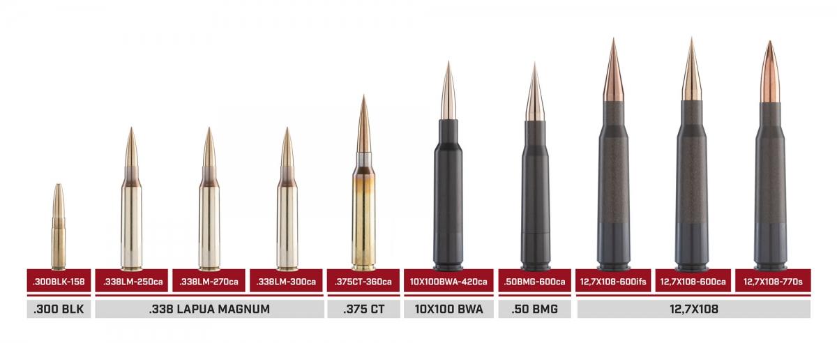 Blackwater Ammunition revolutionary .50 BMG, explained by Erik Prince