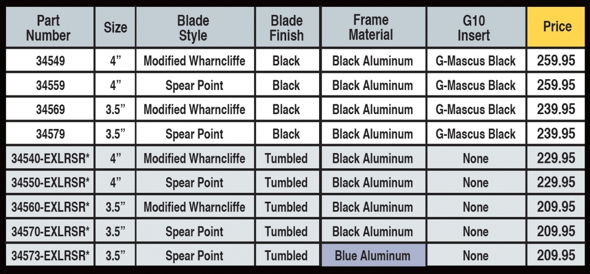 The variants table for the Hogue Knives X5 button-lock flippers line