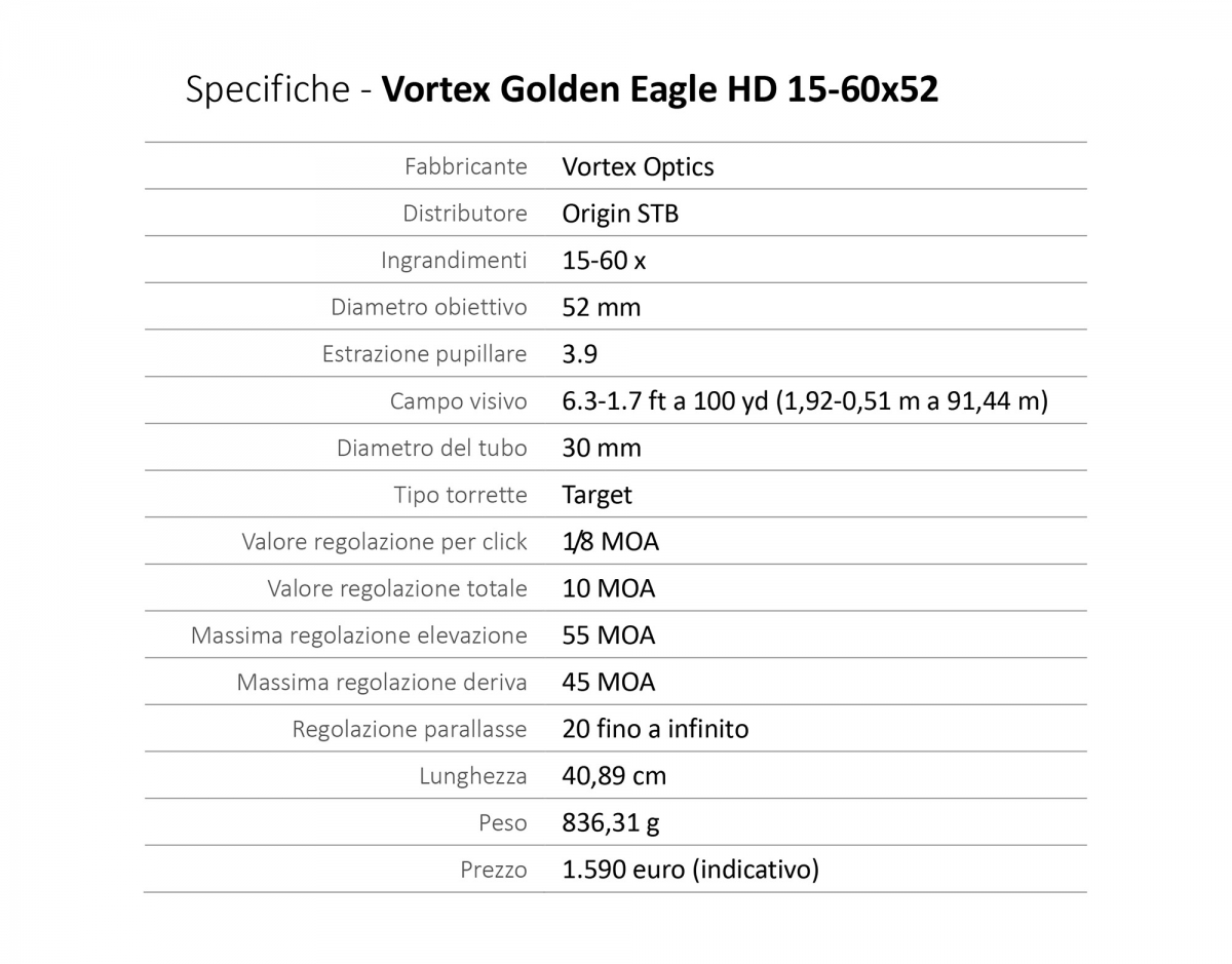 Specifiche tecniche - Vortex Golden Eagle HD 15-60x52