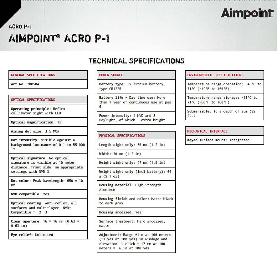 The leaked technical specs for the new Aimpoint ACRO P-1 micro red dot sight