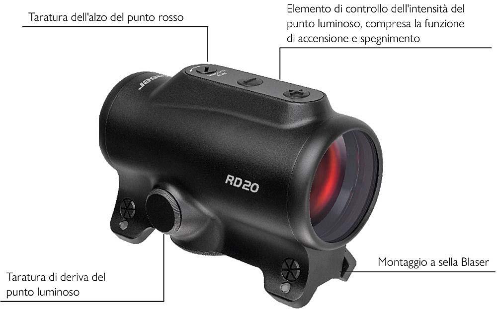 Le caratteristiche del red dot Blaser RD20