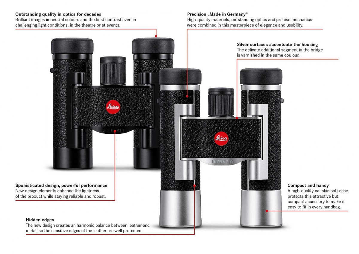 The main features of the Leica Ultravid 8x20 and 10x25 binoculars