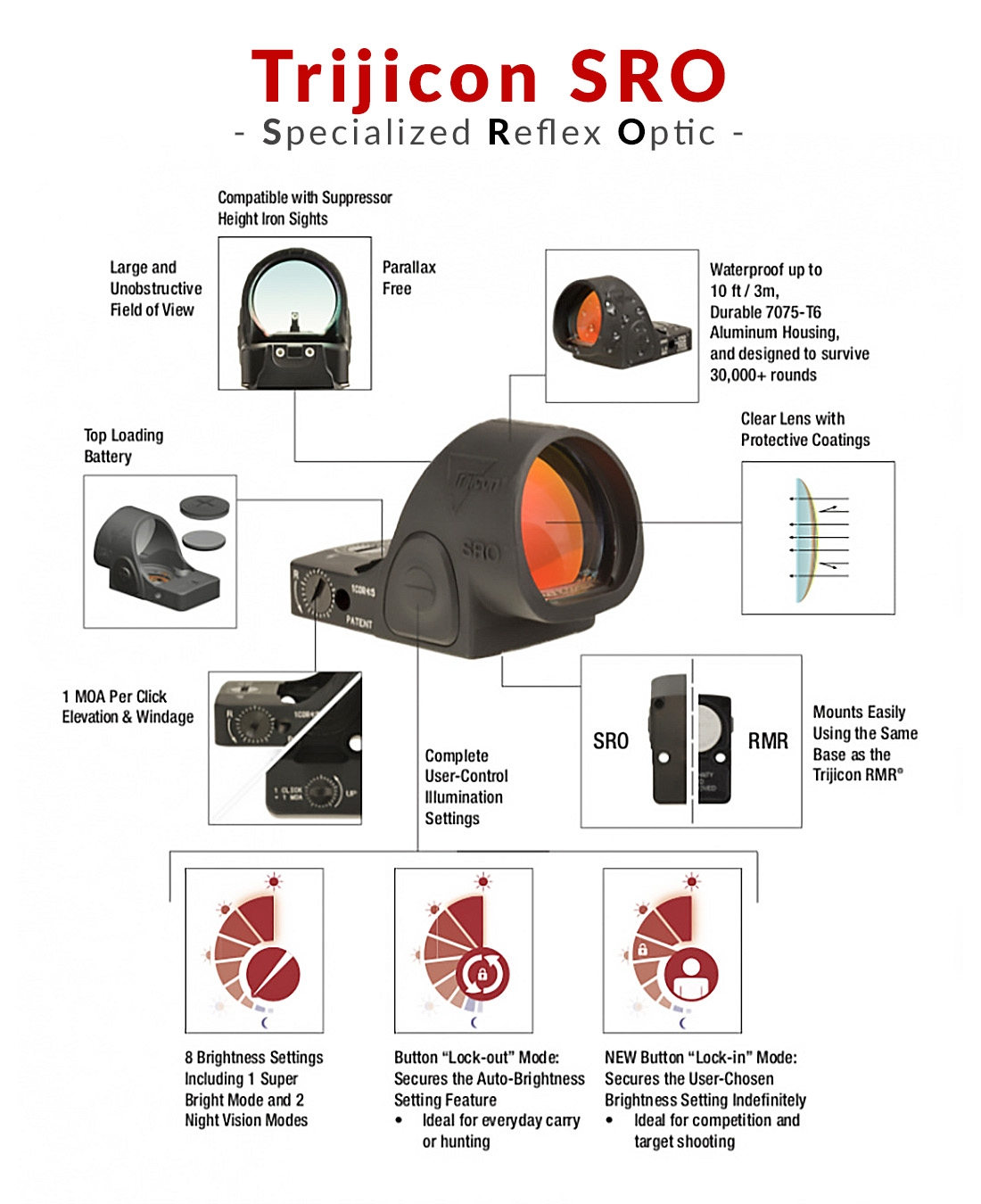 "Trijicon SRO ""Specialized Reflex Optic"", now available in Europe"
