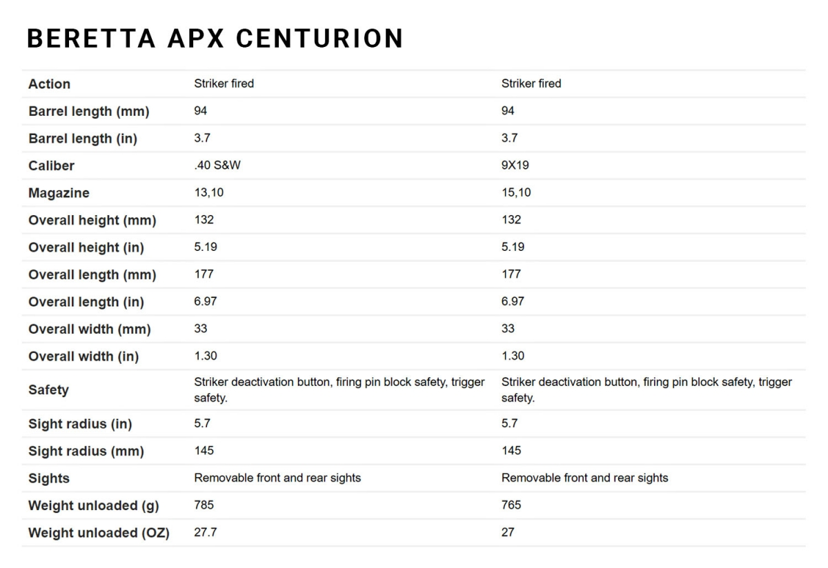 Beretta APX Centurion specifications