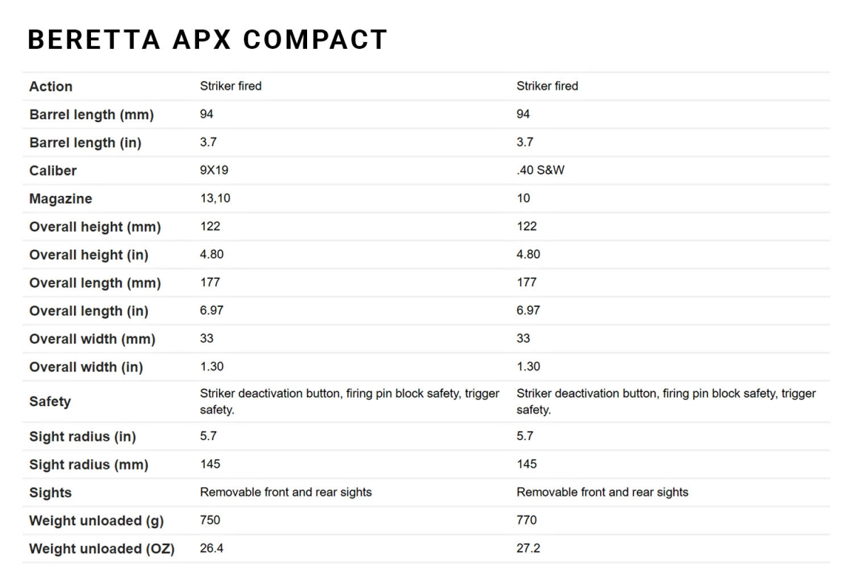 Beretta APX Compact specifications