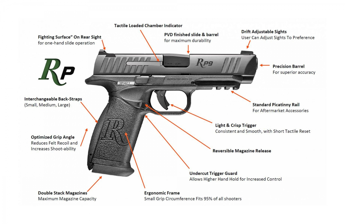 The Remington RP9 pistol features