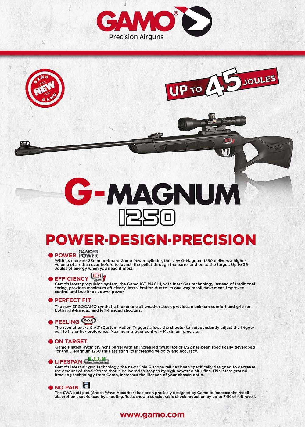 GAMO G-Magnum 1250 Air Rifle | GUNSweek com