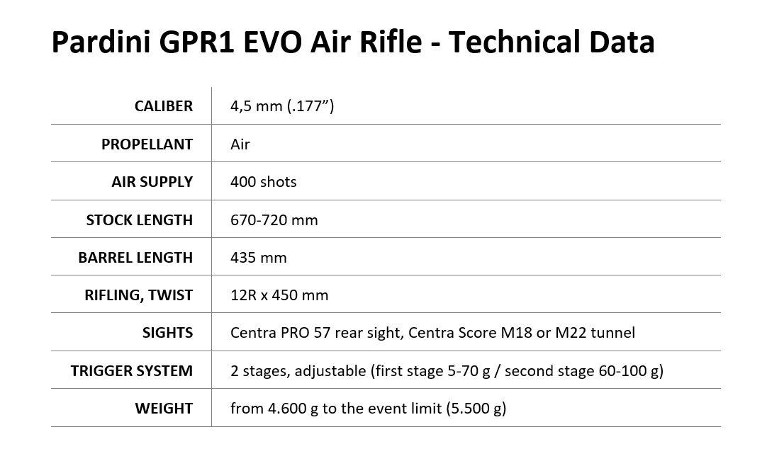 Carabina ad aria compressa Pardini GPR1 EVO - Dati tecnici