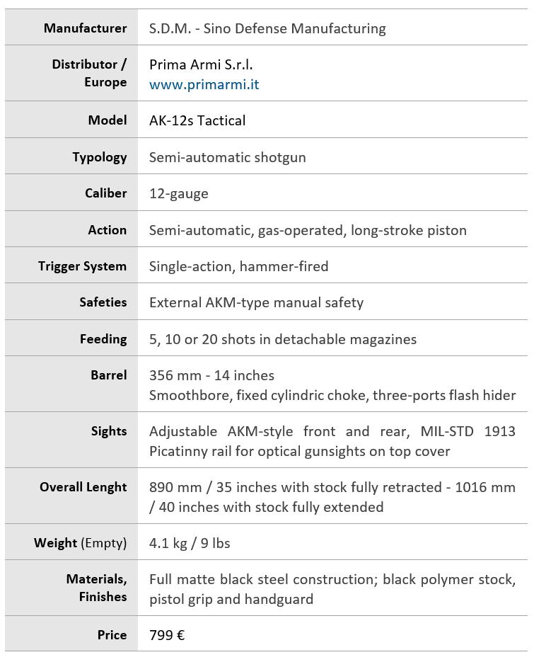 S.D.M. AK-12s Tactical: the Saiga-12 alternative!