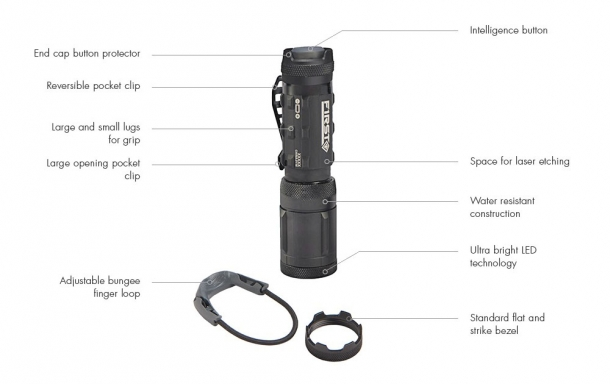 The features of the First Tactical Small TriTac flashlight