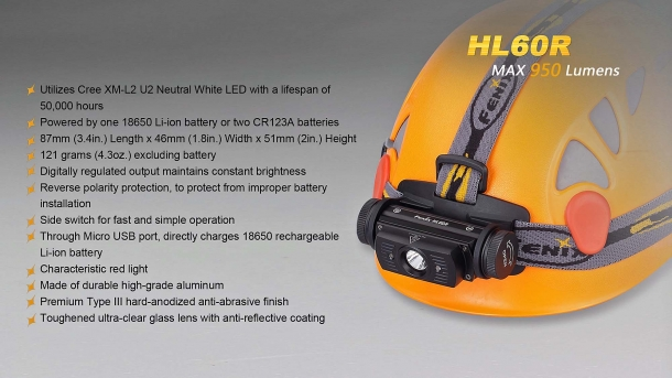 Some features of the Fenix HL60R Camo headlamp