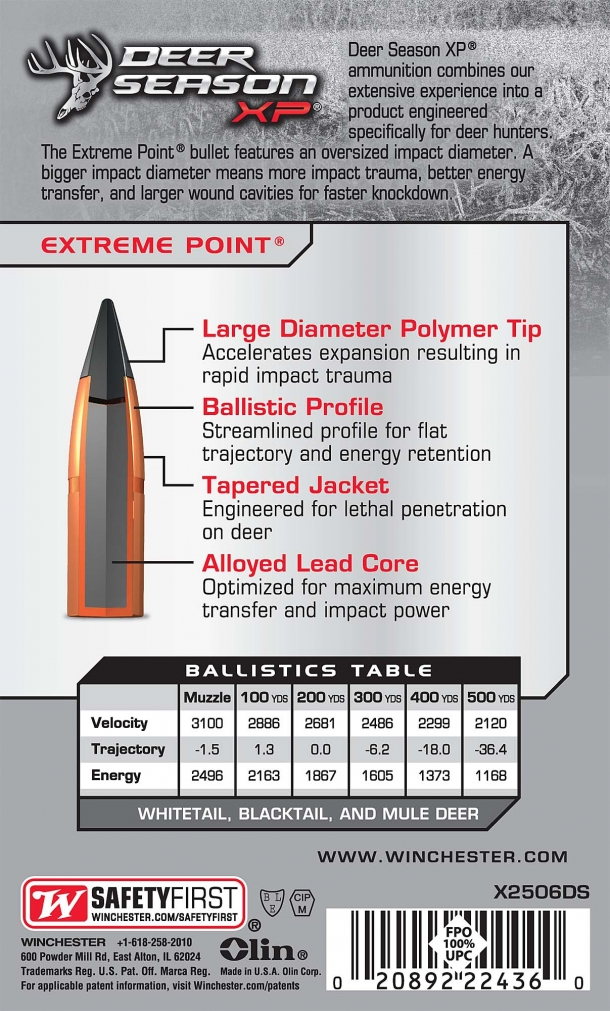 The features of the new 117-grain, .25-06 Remington entry to the Winchester Deer Season XP lineup