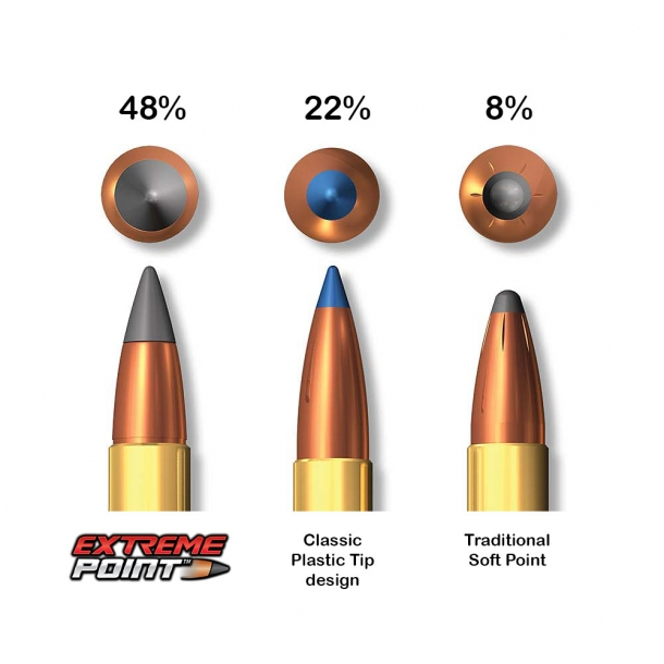The Winchester Extreme Point bullet tip size (at left) compared to those typical of plastic or softpoint tips