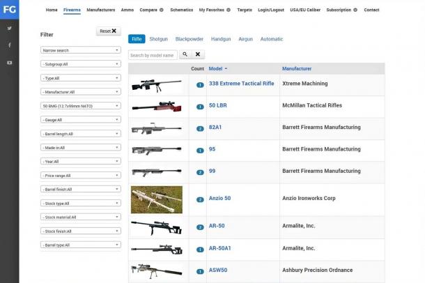 Esempio di pagina di ricerca: fucili a canna rigata