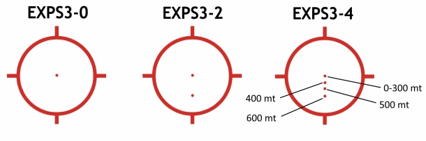The types of reticles available for the different embodiements of the EXPS3 holographic sight