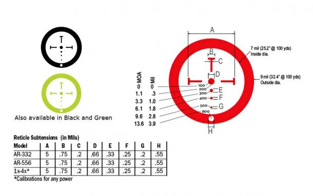 Dettagli del reticolo Ballistic CQ di Burris