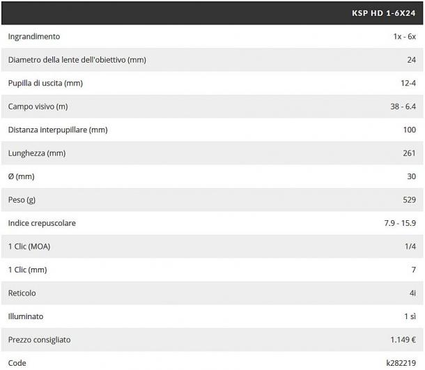 Alcune delle caratteristiche tecniche del cannocchiale Kite Optics HD2 1-6x24i