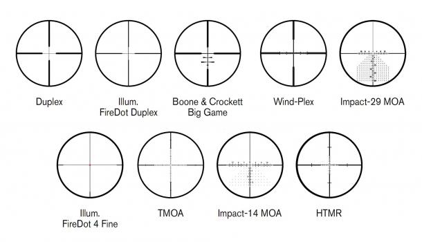 I nove reticoli disponibili sui cannocchiali della linea VX-5HD di Leupold attualmente in commercio