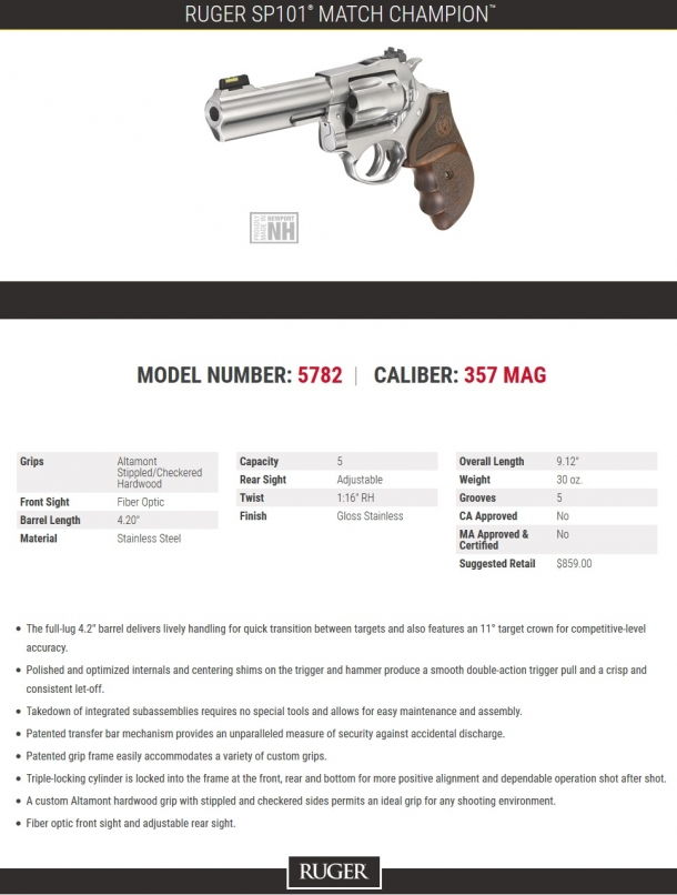 The technical specs of the Ruger SP101 Match Champion revolver