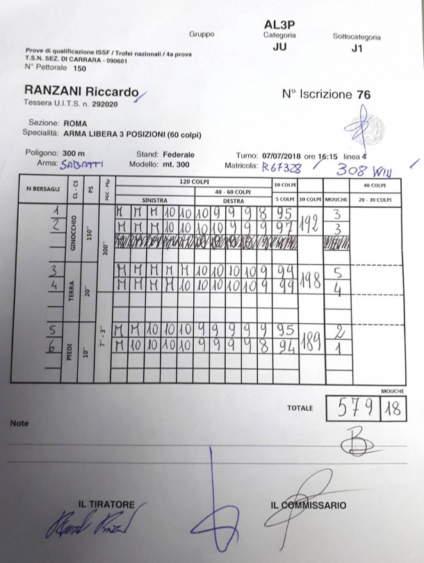 Il documento ufficiale della gara di Riccardo Ranzani