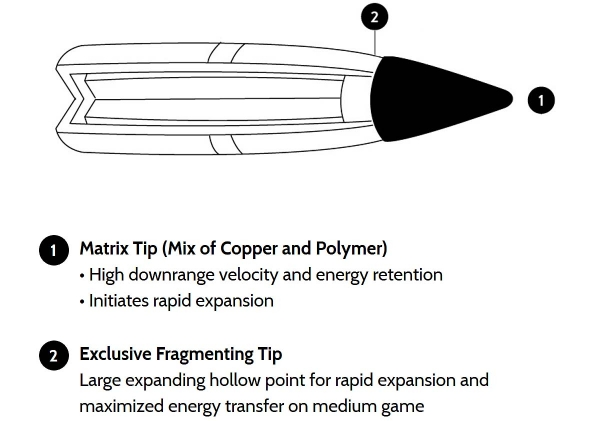The features of the Browning BXR Rapid Expansion ammunition ball