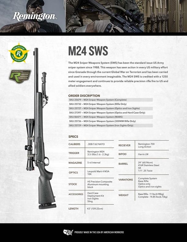 La scheda tecnica del Remington M24 SWS