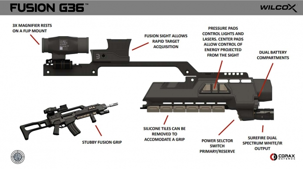 The Wilcox Industries Fusion powered rail system for the Steyr G62 rifle